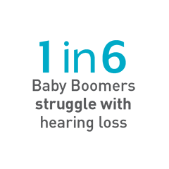 1 in 6 Baby Boomers struggle with hearing loss